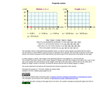 Projectile Motion with motion diagram, velocity components, and graphs