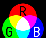 Computer Colors Lesson Plan