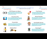 Alleghany Reopening Plan, A CLOSER Look: Presentation with links