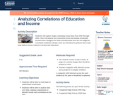 Analyzing Correlations of Education and Income