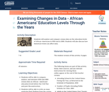 Examining Changes in Data - African Americans' Education Levels Through the Years
