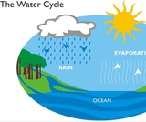 5E Water Cycle