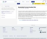 Basketball Contest Scatter Plot